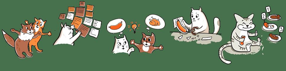 cats start - Дизайн-мышление – методология, которая приводит к пониманию потребностей клиента через изучение его мышления. Применяется в современных видах бизнеса