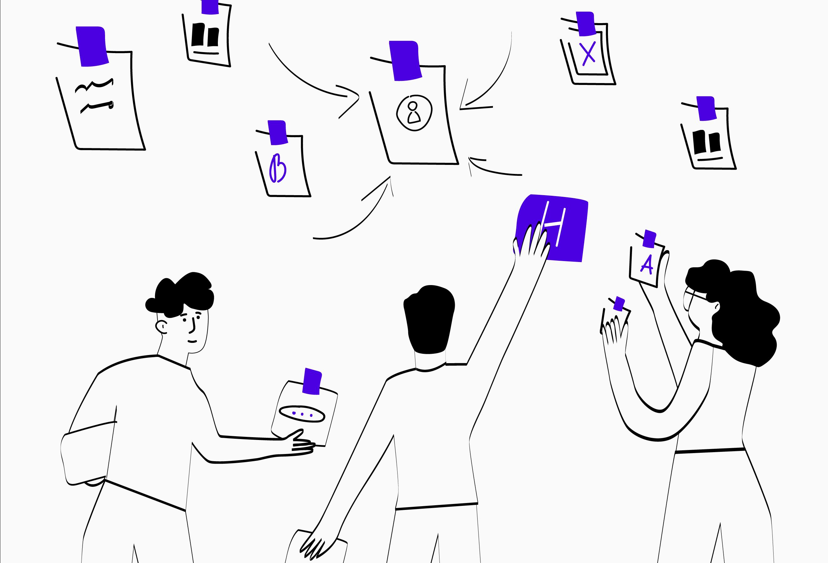 16. CHto takoe HADI tsikly - Что такое HADI-циклы и примеры их использования при разработке продуктов