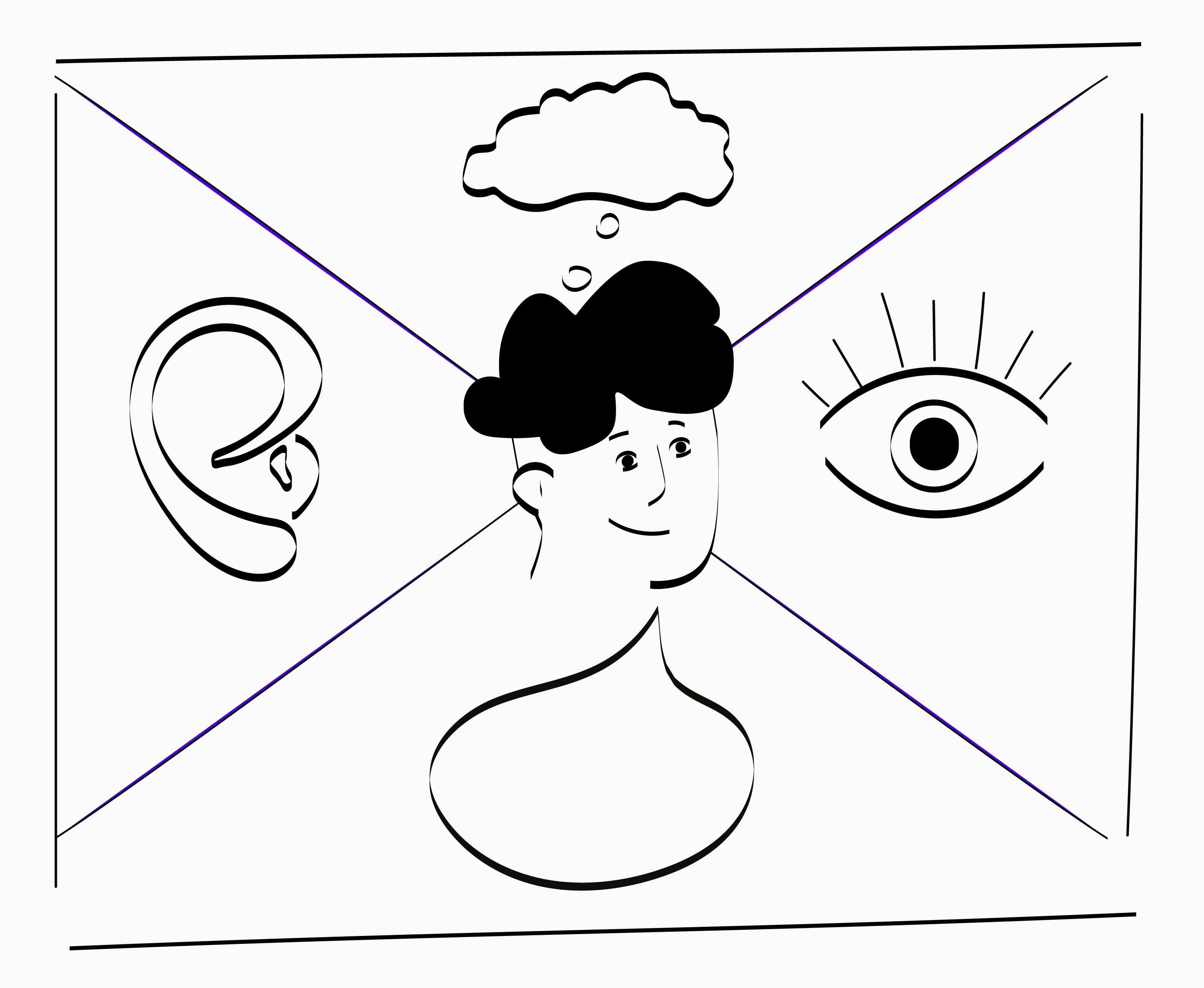 17. Empathy map i empathy mapping - Empathy map и empathy mapping – это современные инструменты, с которыми должен быть знаком каждый менеджер по продукту