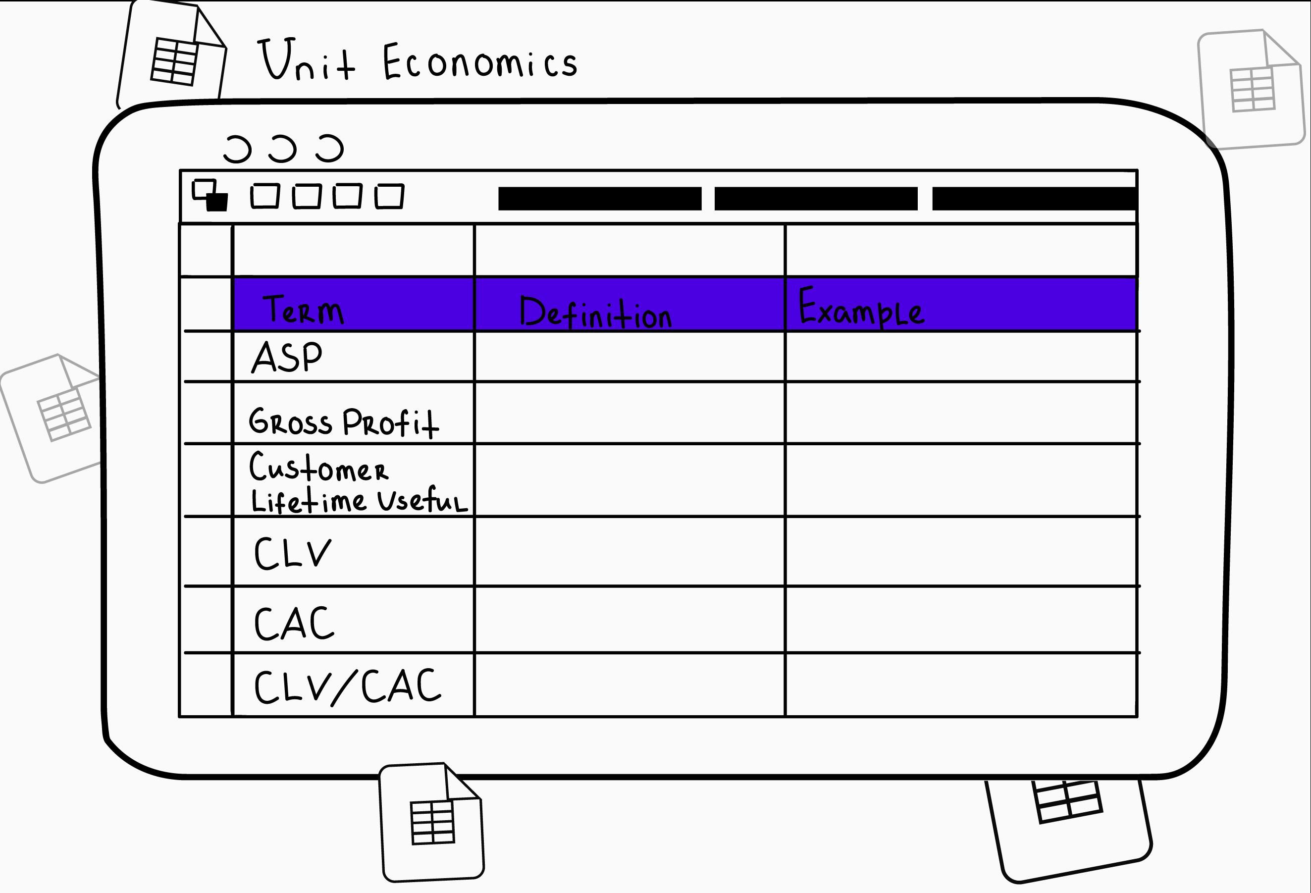 24. Unit ekonomika i PL produkta - Unit экономика – современное направление расчета прибыльности бизнеса, которое занимается аналитикой на уровне отдельного пользователя продуктом или услугой