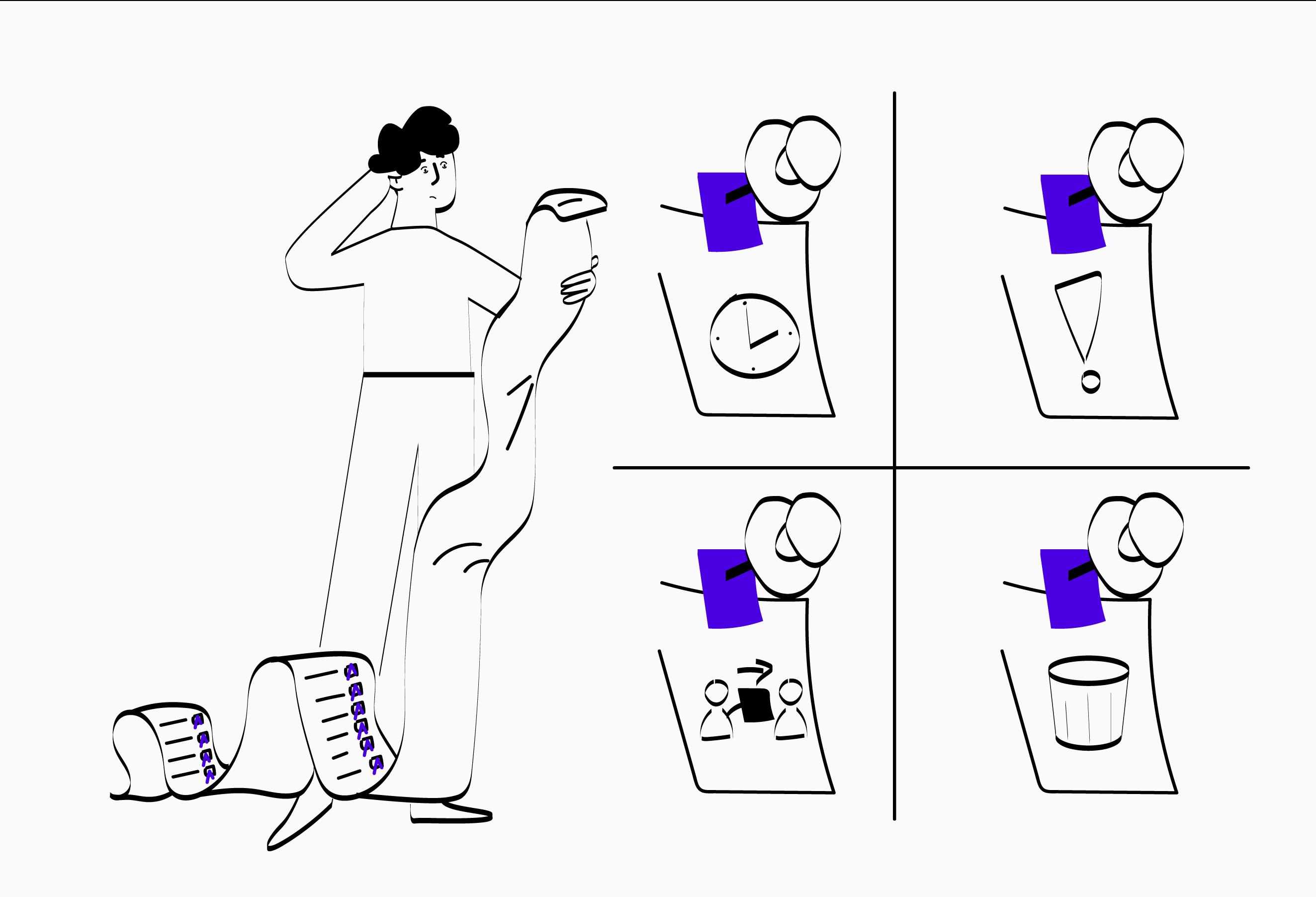 28. Model Kano i matritsa Ejzenhauera - Модель Кано и матрица Эйзенхауэра – методы в менеджменте, помогающие выявить потребительские предпочтения и организовать дела