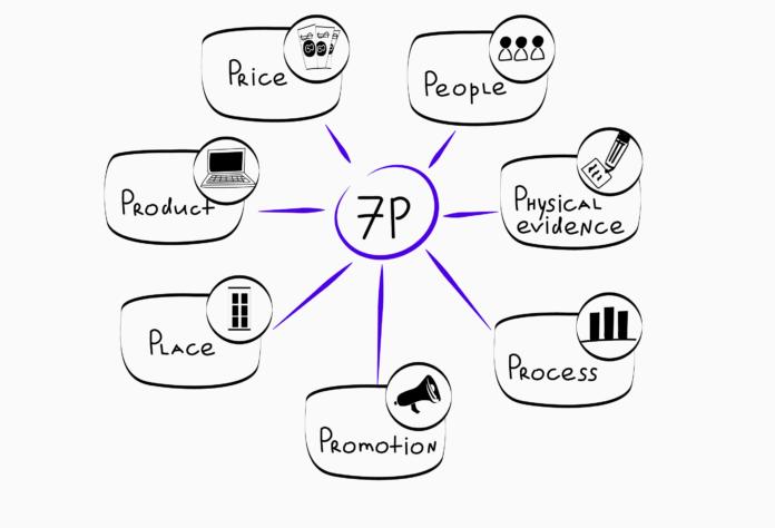7P 12 696x474 - Актуальные и доступные методы оценки рынка и инструменты конкурентного анализа