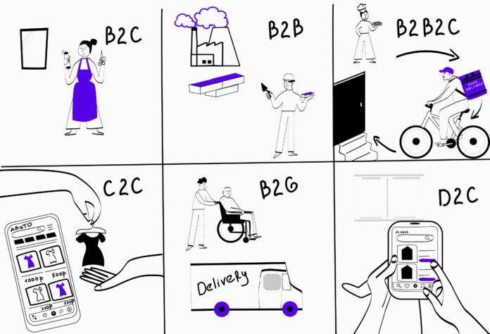 CHem otlichie B2B B2C B2B2C B2G 696x474 - Модели продаж B2B, B2C, B2B2C, B2G и D2C: что это простыми словами и чем они отличаются